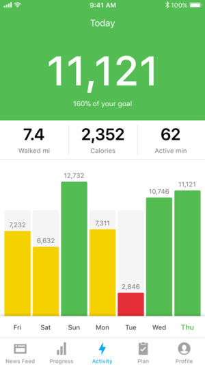 Top 10 Free Pedometer Apps for iPhone