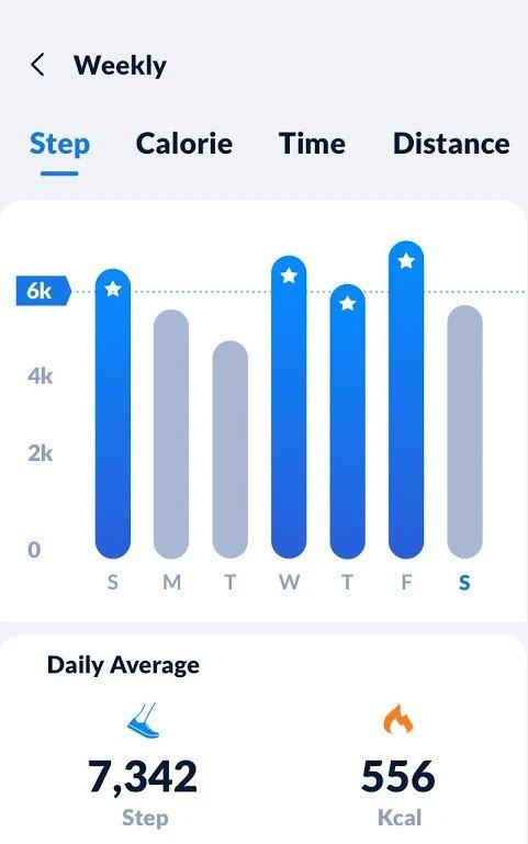 Las Mejores Apps para Perder Peso Caminando